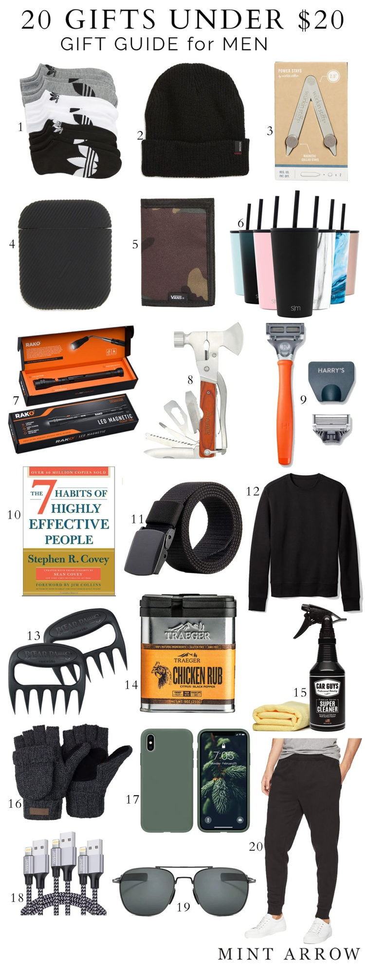20 gifts for men under $20 christmas