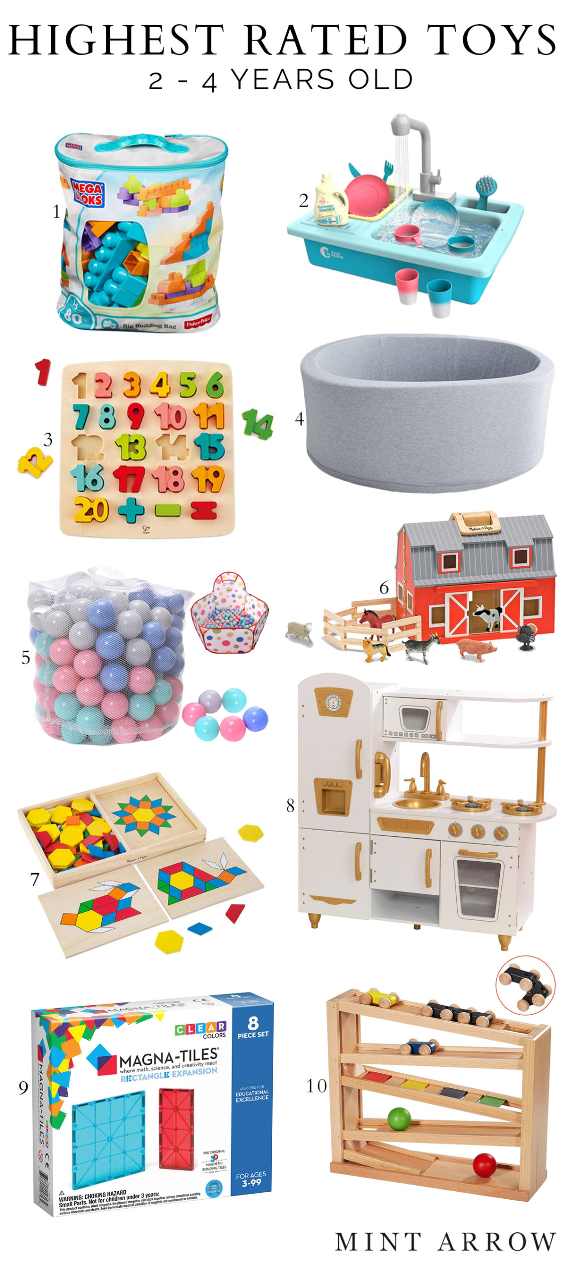 kid gift guide christmas gift ideas for 2-4 year olds