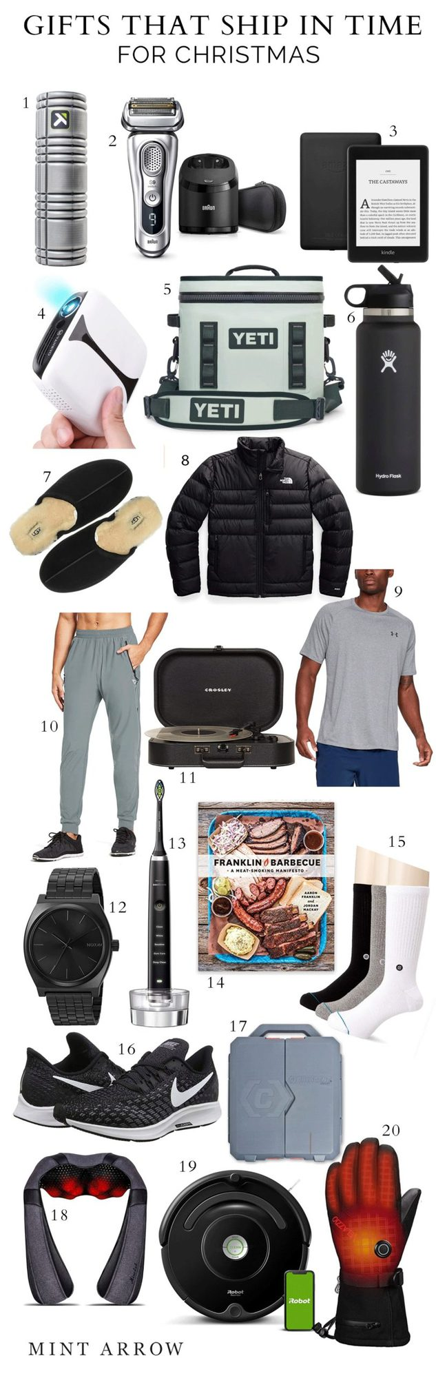 mens gift ideas that ship in time for christmas