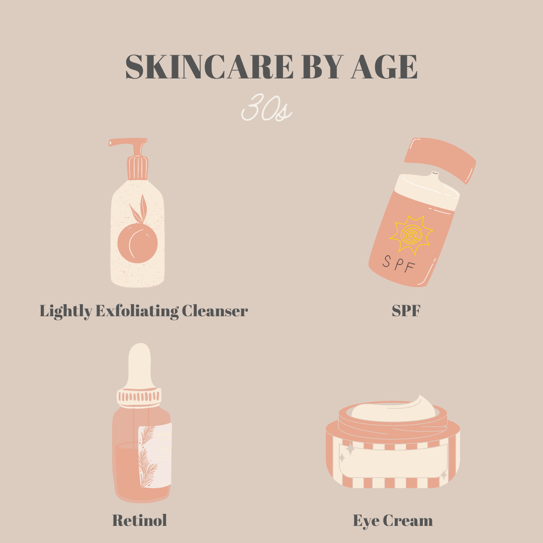 best skincare products for your thirties