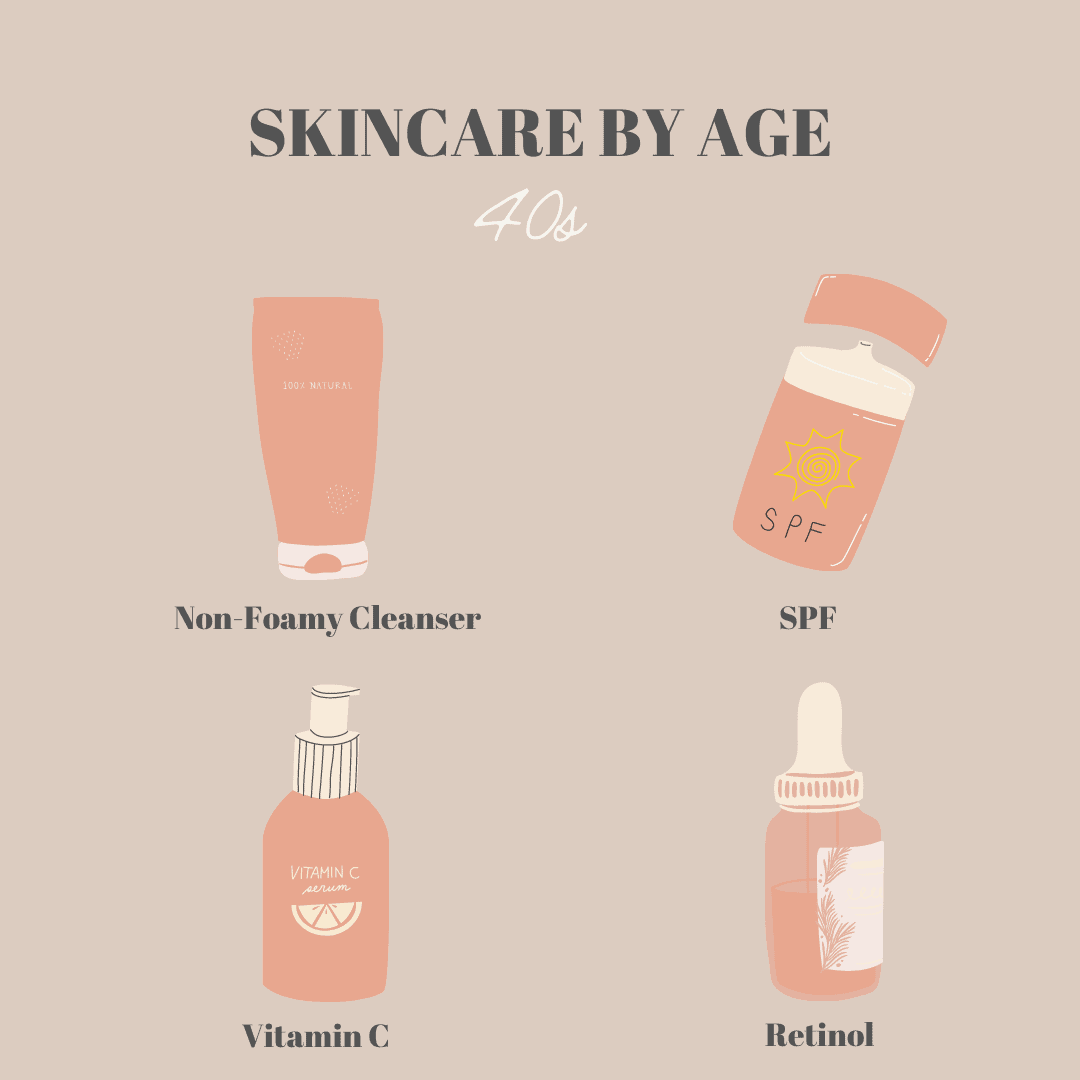 best skincare products for your forties