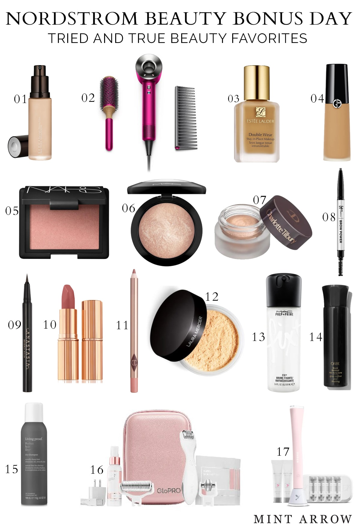 nordstrom beauty points
